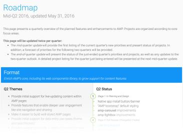AMP-Roadmap.png