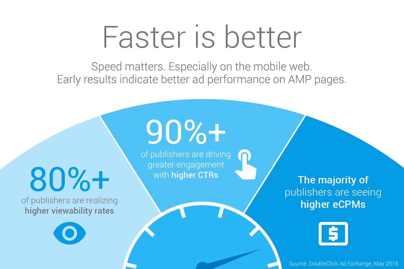 AMP June 7 Infographic