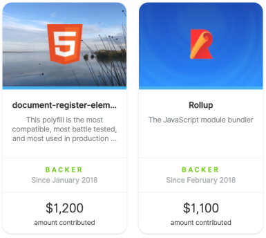 A year of open source funding